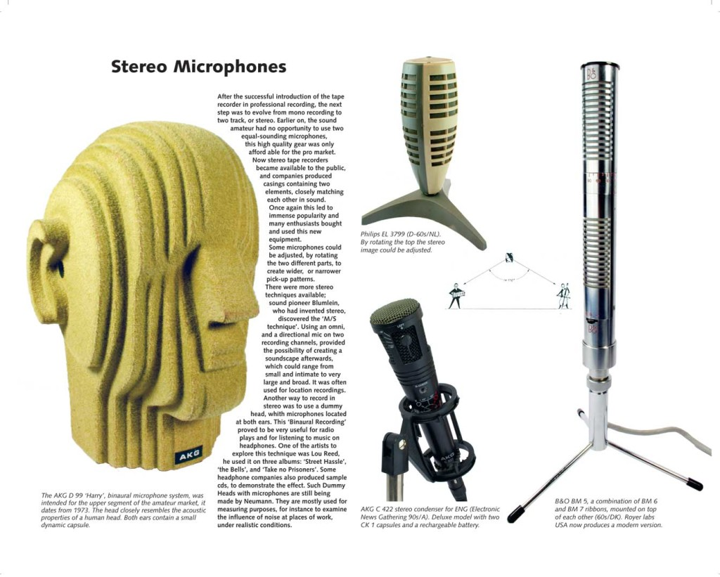 Stereo-microphones